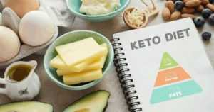 Keto Diet Blogs | Keto Diet Recipes | Intermittent Fasting Plan | Keto Resources | Keto Diet Plan | Healthy Diet