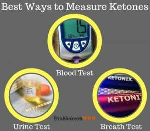 how to measure ketosis