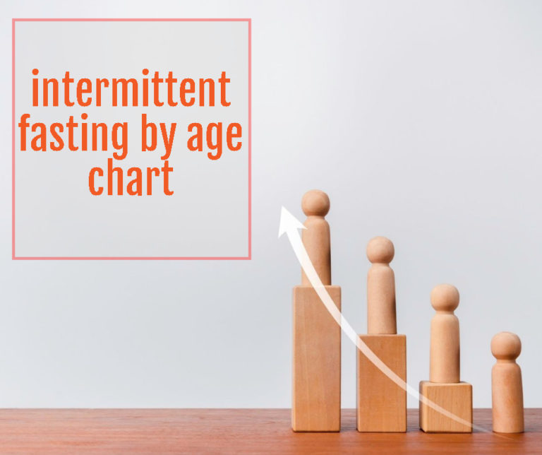 intermittent fasting by age chart